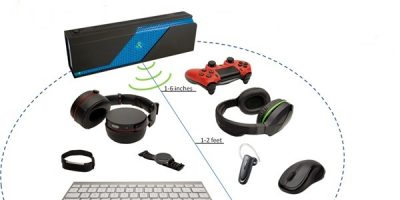 PowerSpot transmitter is FCC approved for power over