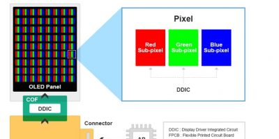 Mobile OLED DDIC heralds smartphone displays without bezels