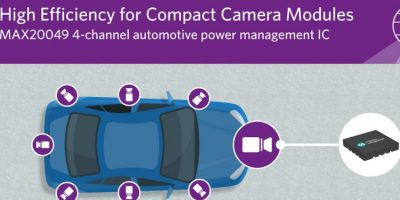 Four-channel automotive PMIC is compact