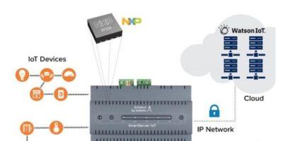 Partners demo IIoT security with cloud analytics