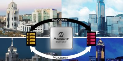 Microchip enables China to deploy world's first Bandwidth-on-Demand services