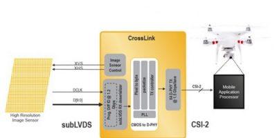 Image sensor bridge helps robotics says Lattice Semiconductor