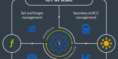 Automation engine manages IoT across countries and networks